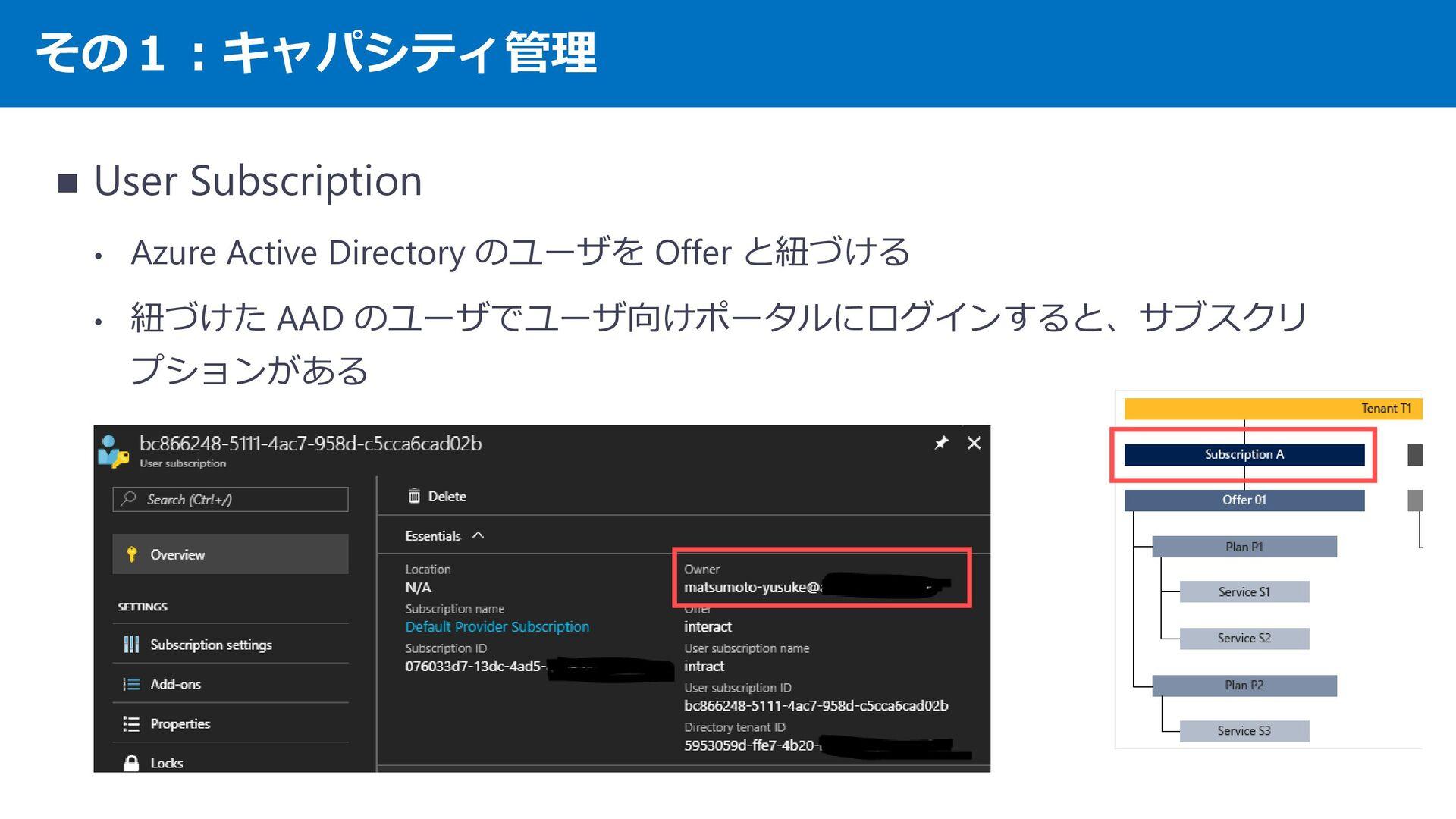 その1︓キャパシティ管理 Azure の PAYG サブスクリプションは Public Off...