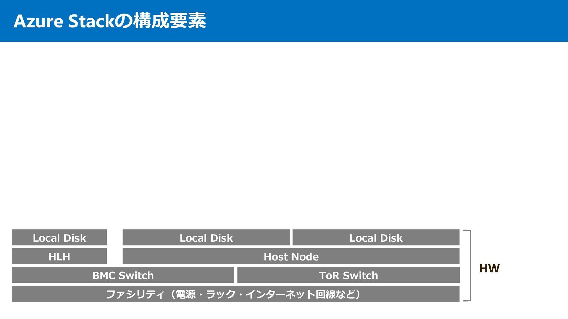 そもそも Azure Stack とは Azure Stack とは ・ 誤︓Hyper-V ...