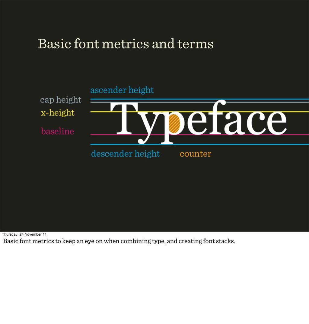 Basic font metrics and terms Thursday, 24 Novem...
