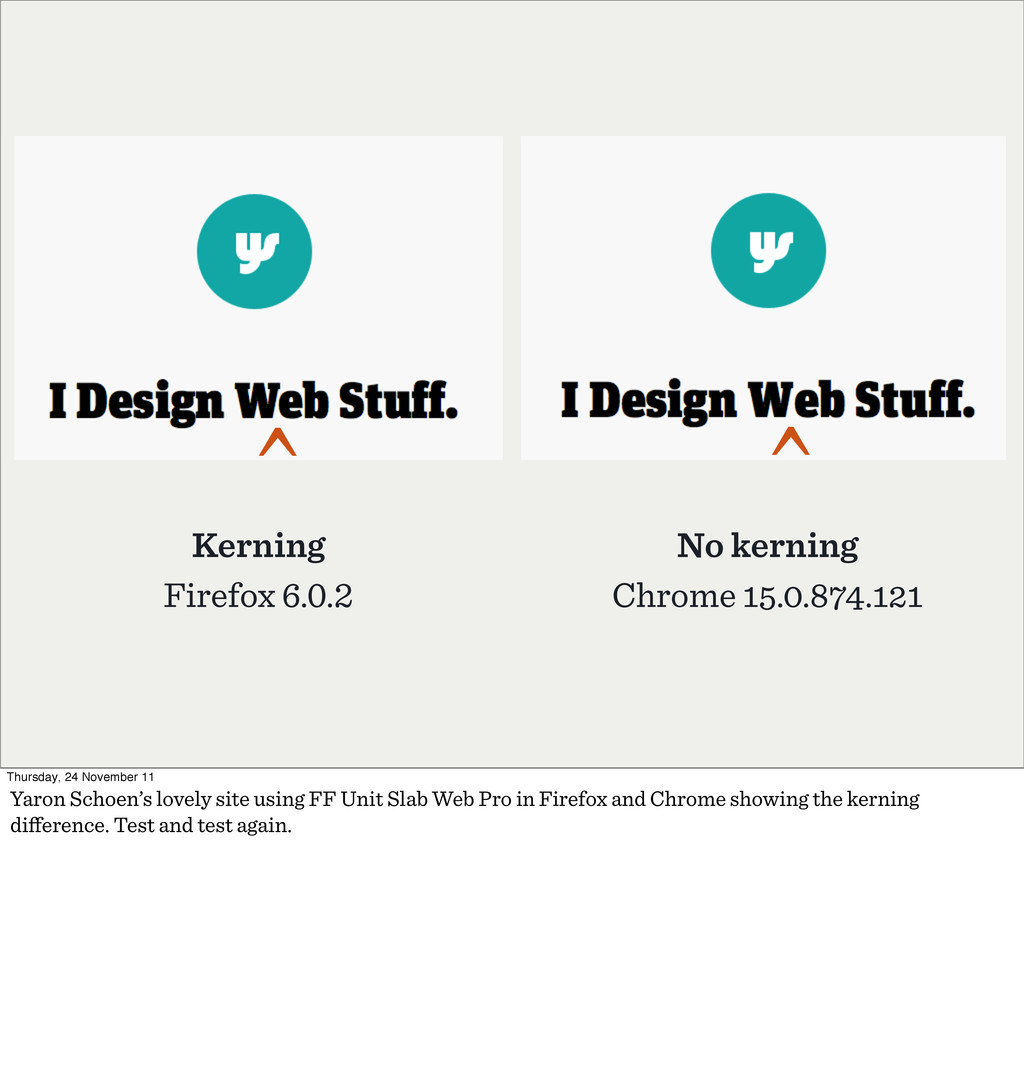 Kerning Firefox 6.0.2 No kerning Chrome . . . ^...