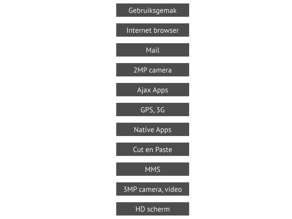 Gebruiksgemak Internet browser Mail 2MP camera ...