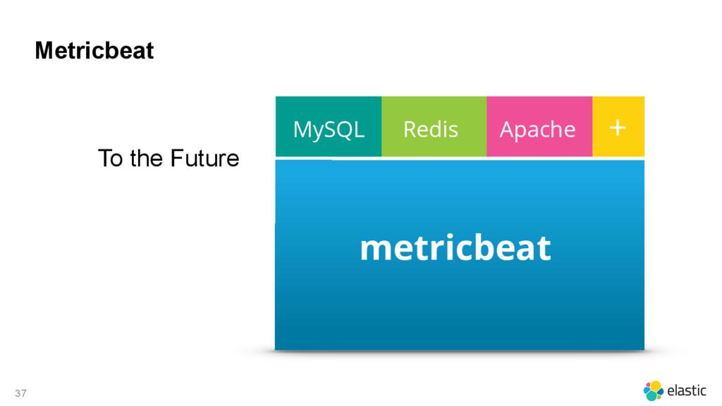 37 Metricbeat MySQL metricbeat Redis Apache + T...
