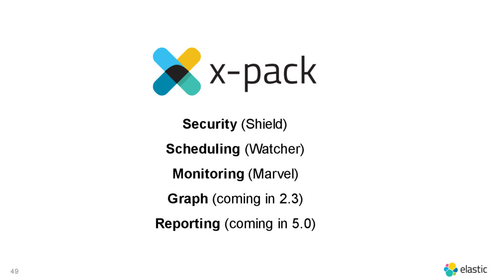 49 Security (Shield) Scheduling (Watcher) Monit...