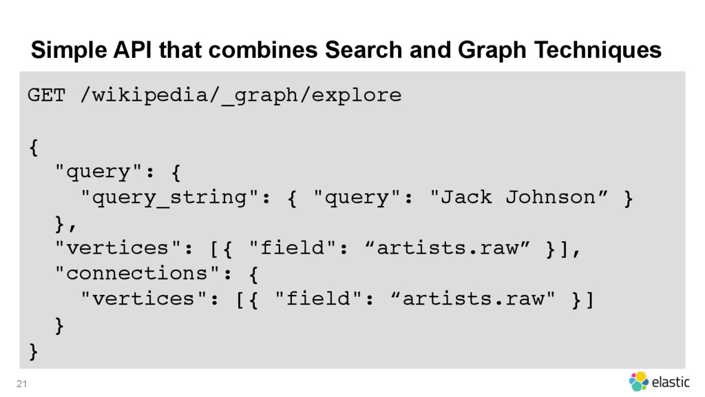 51 Simple API that combines Search and Graph Te...