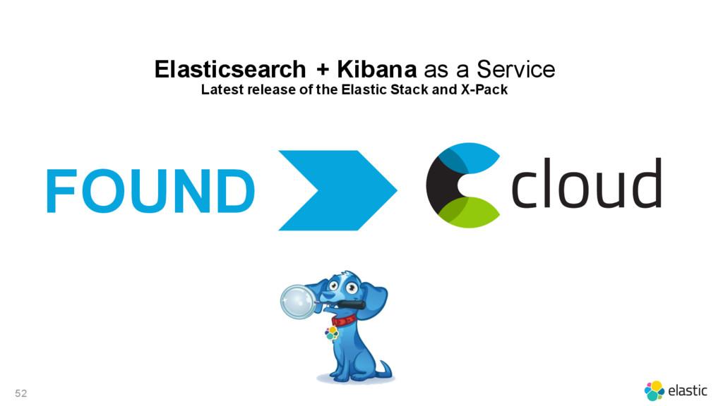 52 Elasticsearch + Kibana as a Service Latest r...
