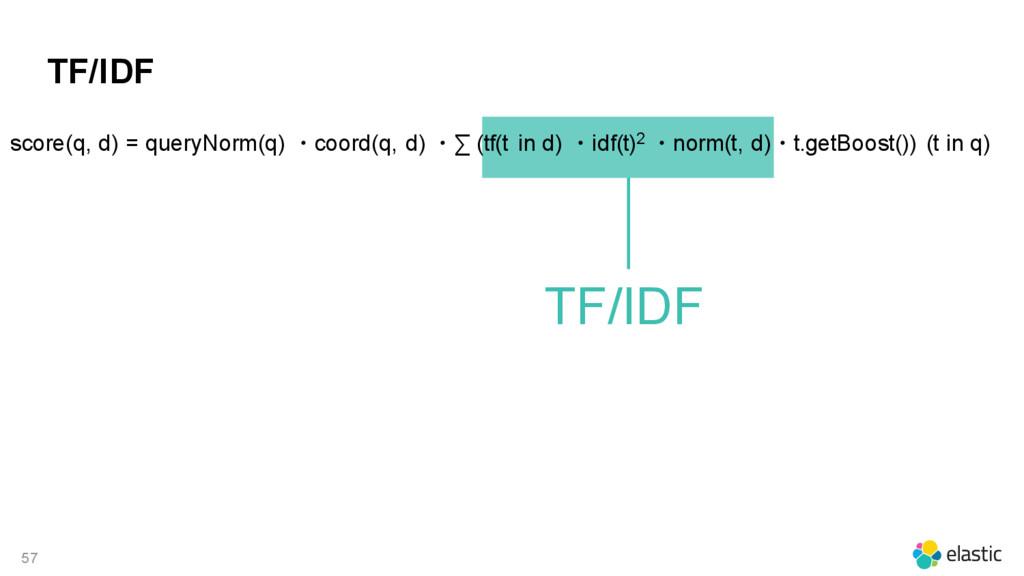 57 TF/IDF score(q, d) = queryNorm(q) ・coord(q, ...