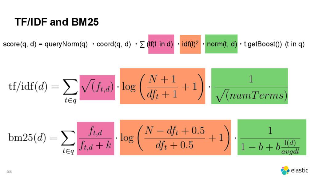 58 TF/IDF and BM25 score(q, d) = queryNorm(q) ・...
