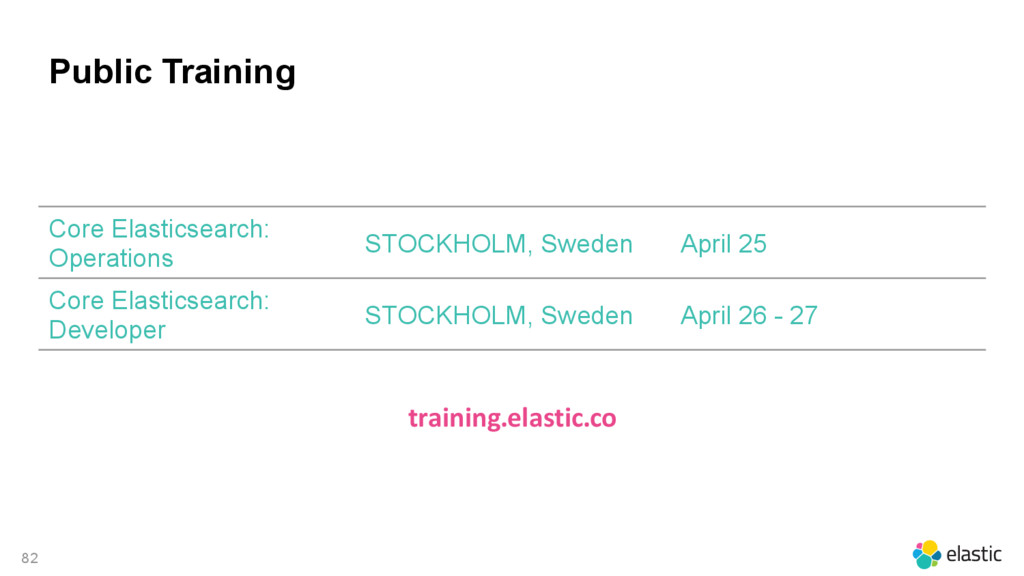 82 Core Elasticsearch: Operations STOCKHOLM, Sw...