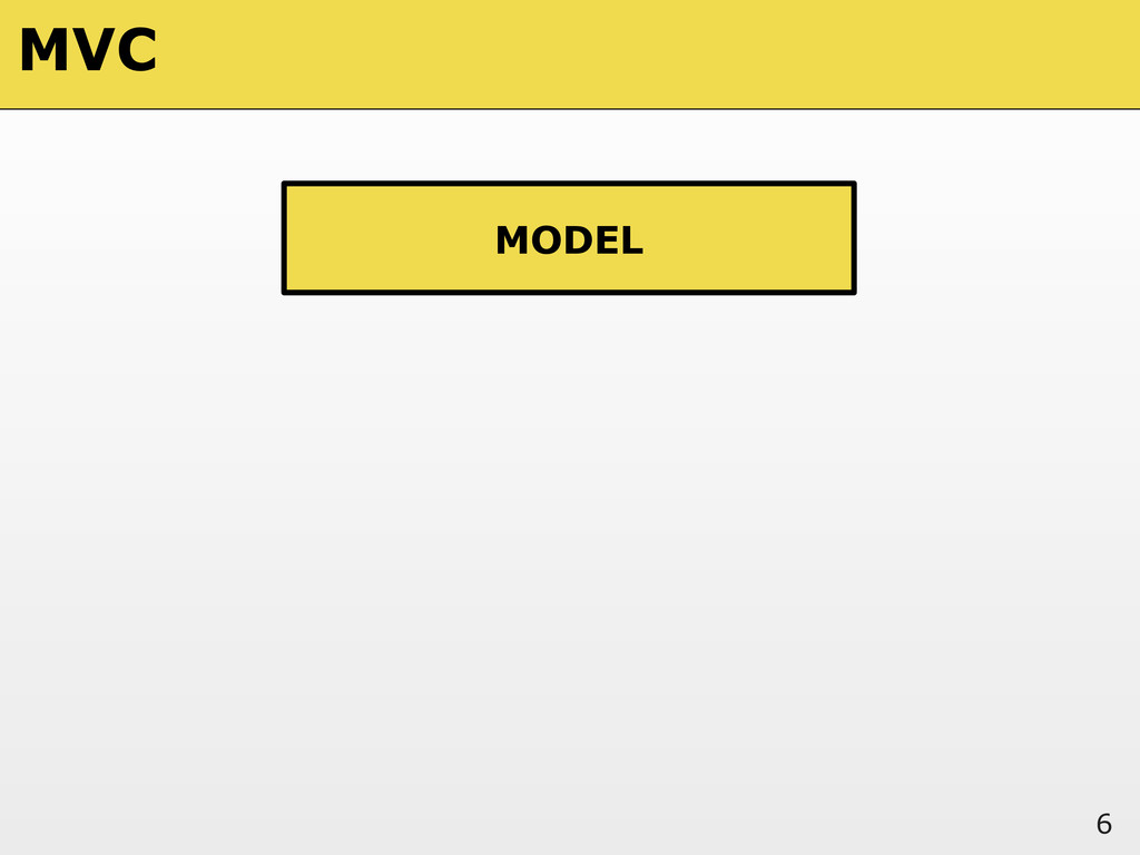 6 MODEL MVC