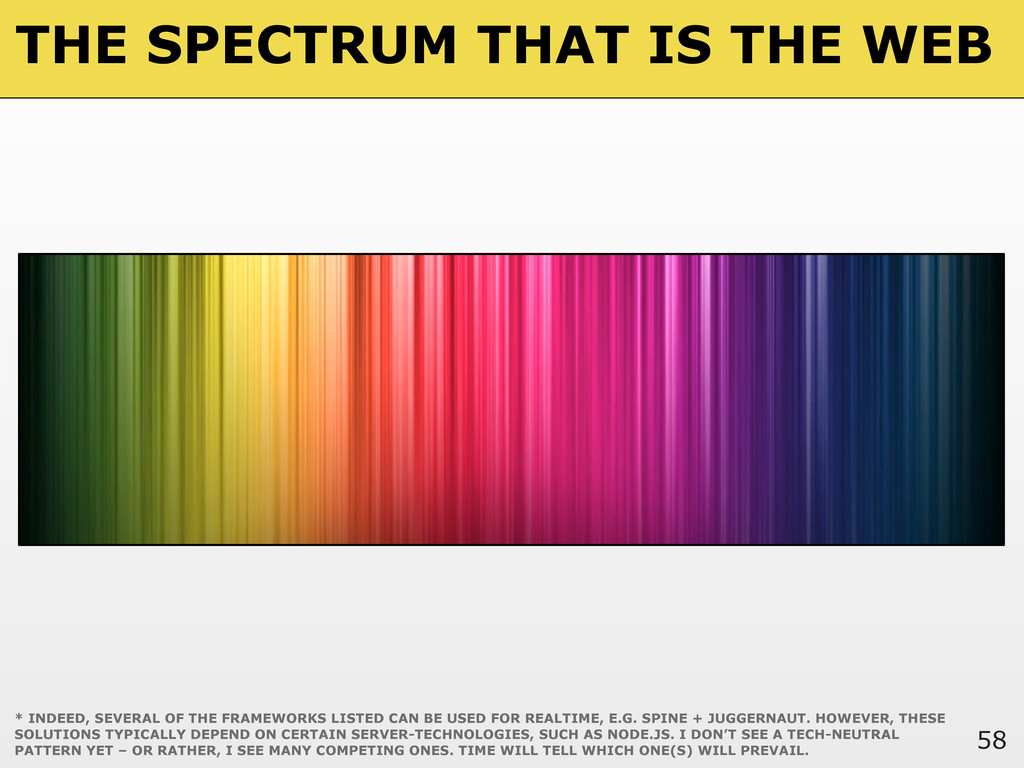 58 THE SPECTRUM THAT IS THE WEB * INDEED, SEVER...
