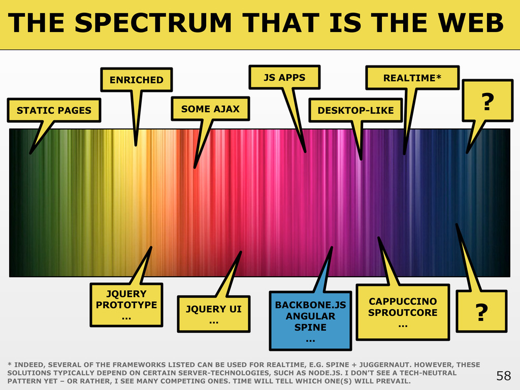 58 THE SPECTRUM THAT IS THE WEB STATIC PAGES EN...