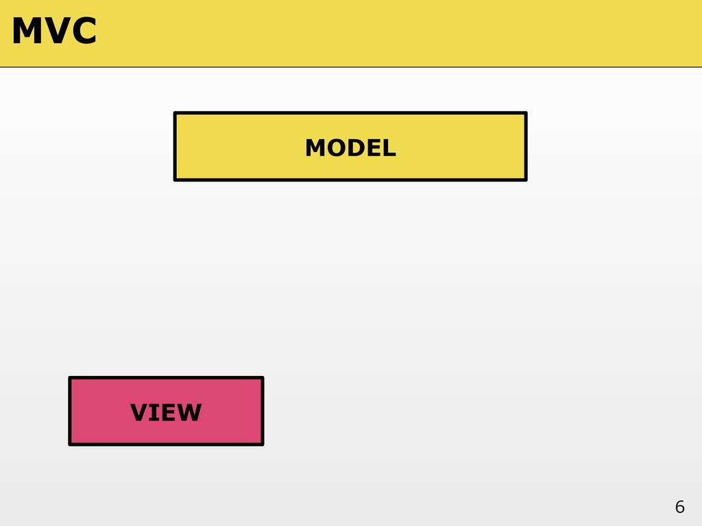 6 MODEL VIEW MVC