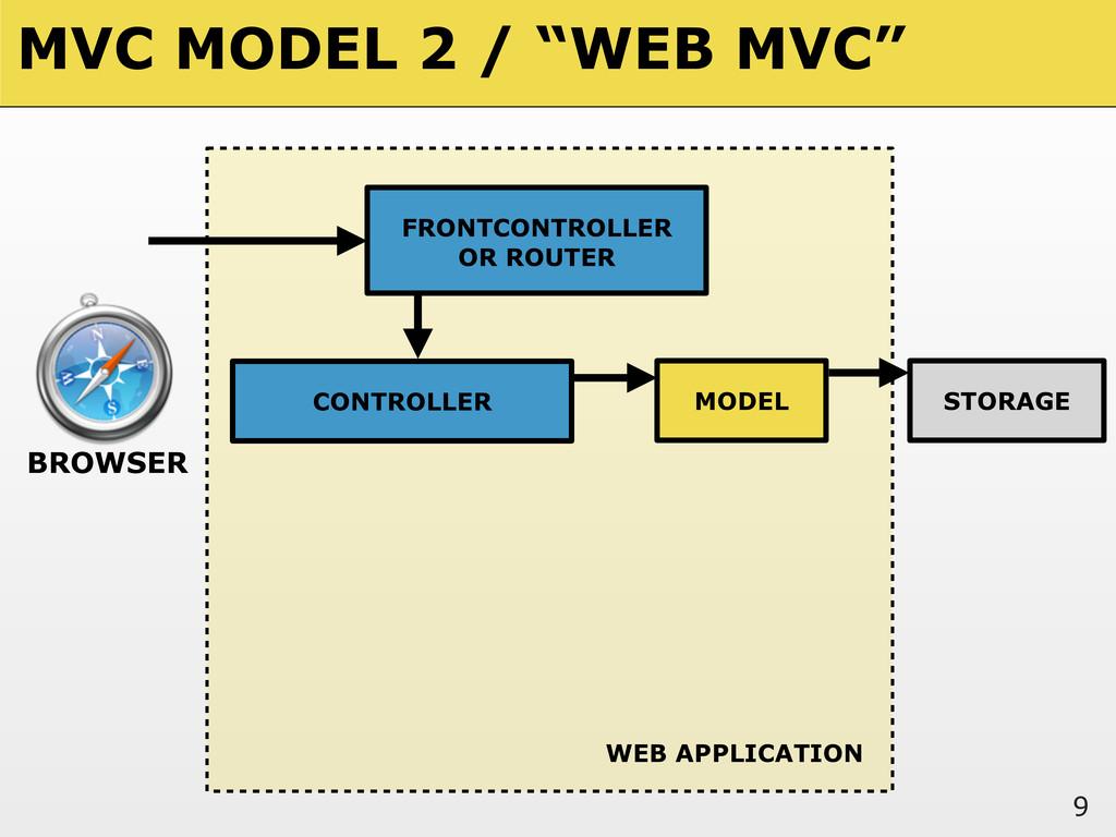 """9 MVC MODEL 2 / """"WEB MVC"""" BROWSER WEB APPLICATI..."""