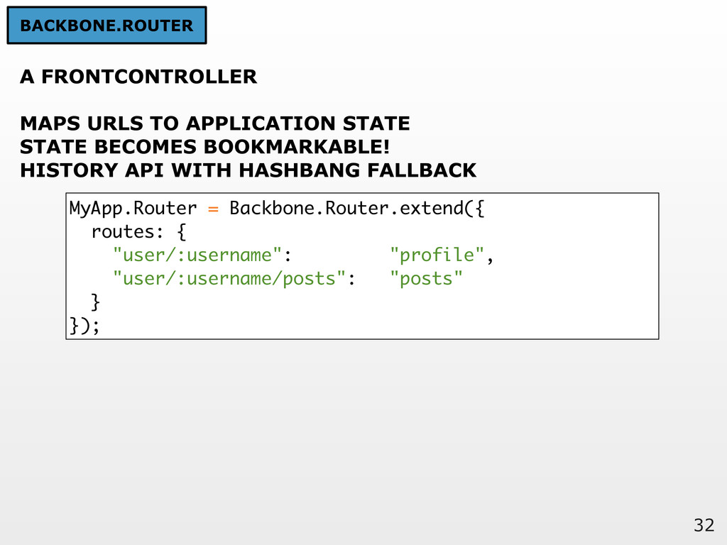 32 A FRONTCONTROLLER MAPS URLS TO APPLICATION S...