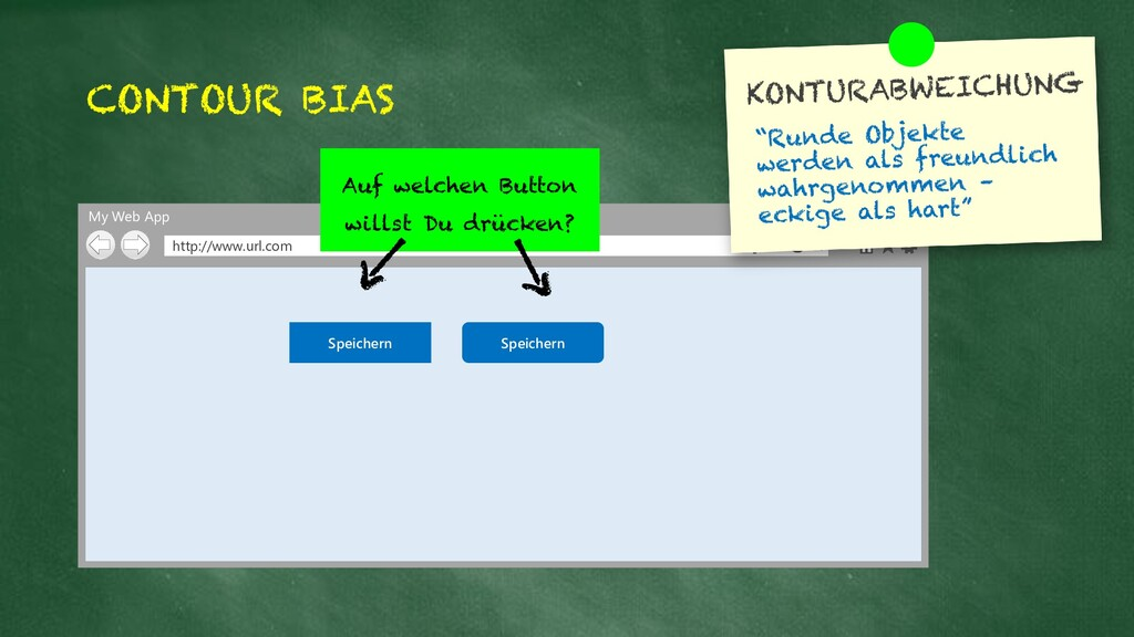 My Web App http://www.url.com CONTOUR BIAS Auf ...