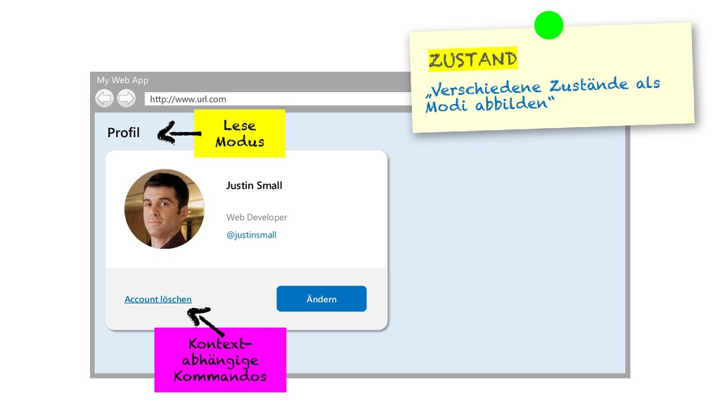 My Web App http://www.url.com Profil Vorname Na...