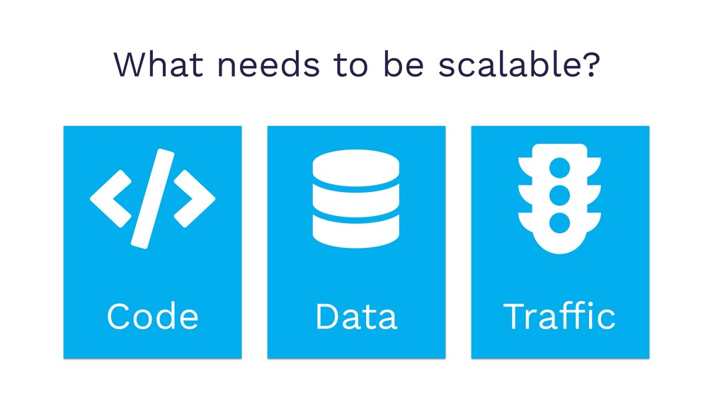 What needs to be scalable? Code Data Traffic
