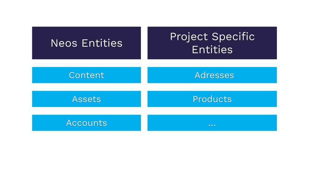 Neos Entities Project Specific Entities Content ...