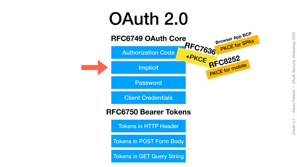 OAuth 2.1 • Aaron Parecki • OAuth Security Work...