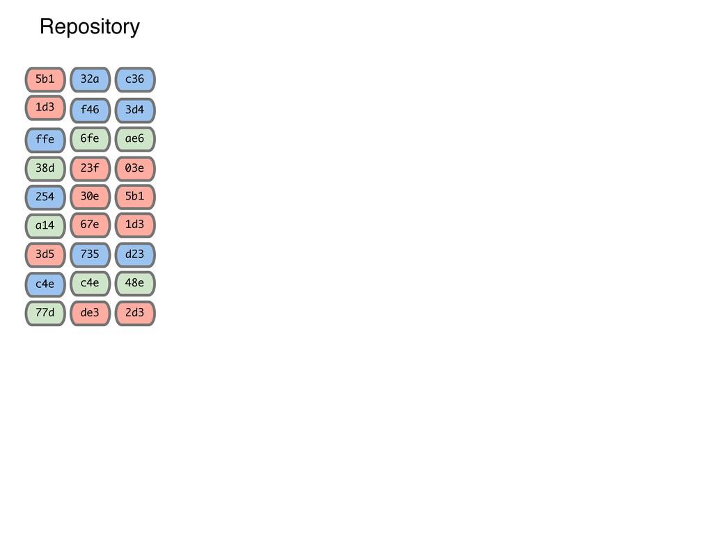 Repository 3d4 03e ae6 5b1 1d3 c36 f46 23f 6fe ...
