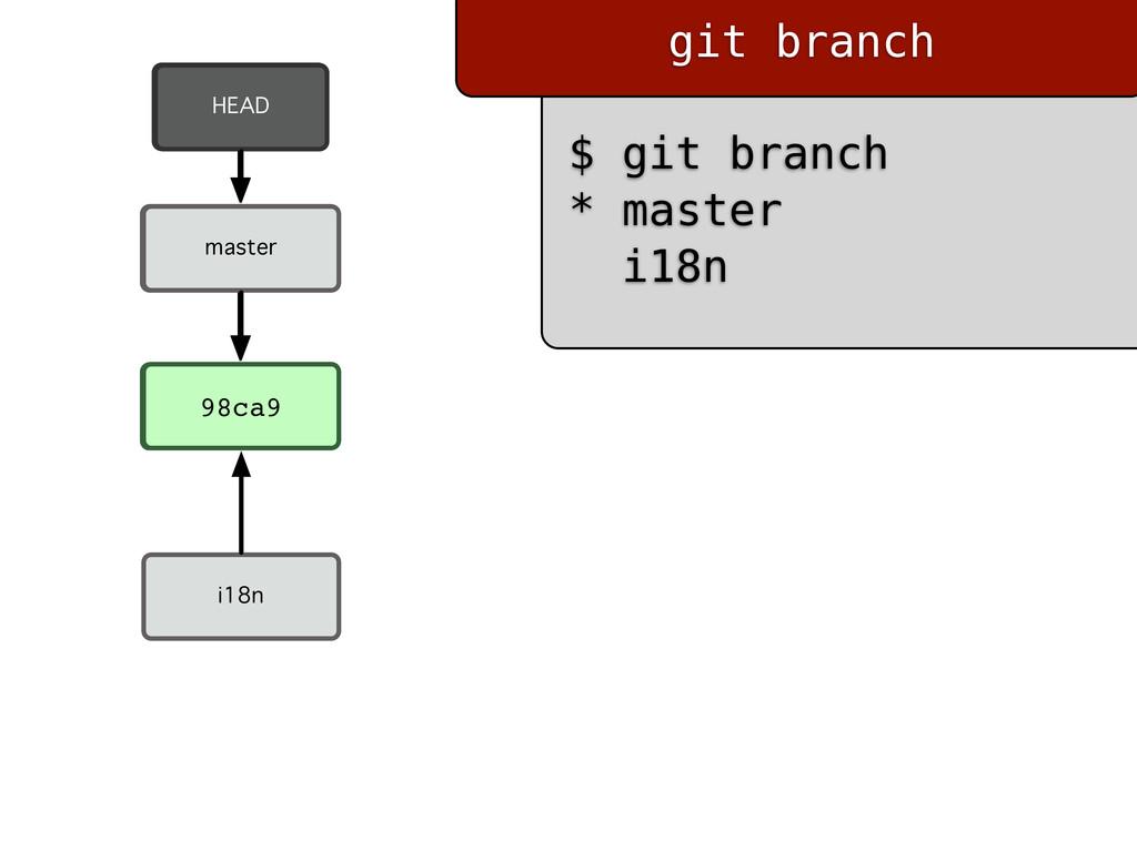 $ git branch * master i18n Commit 98ca9 master ...