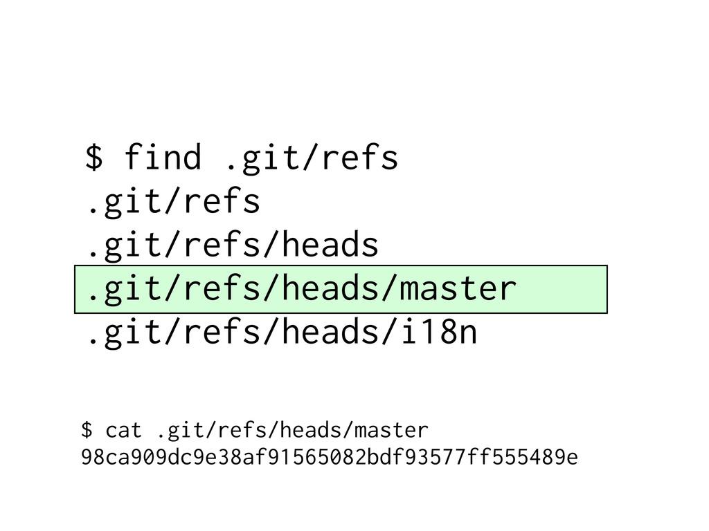 $ find .git/refs .git/refs .git/refs/heads .git...