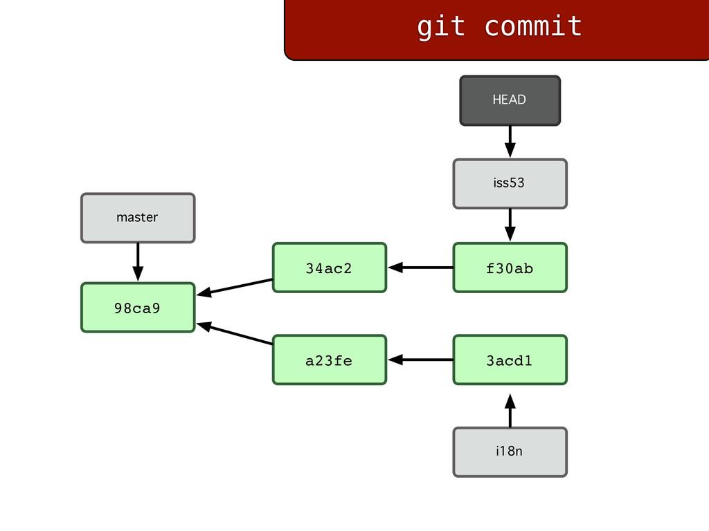 git commit 98ca9 a23fe f30ab iss53 34ac2 3acd1 ...