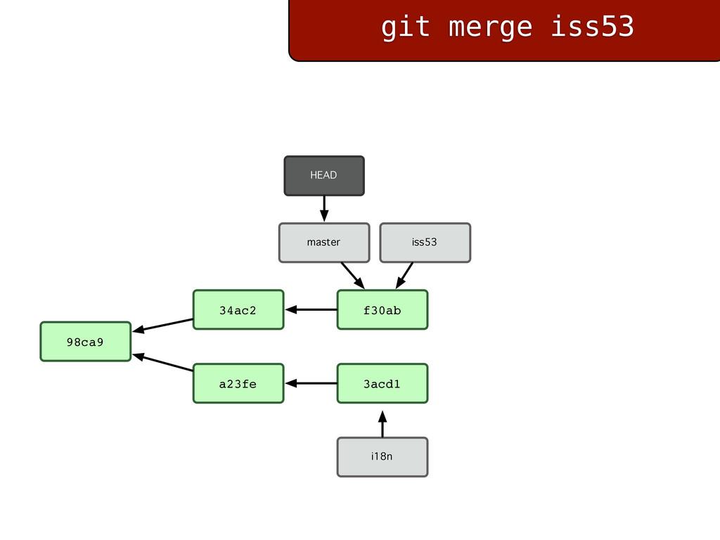 git merge iss53 98ca9 a23fe f30ab iss53 34ac2 3...
