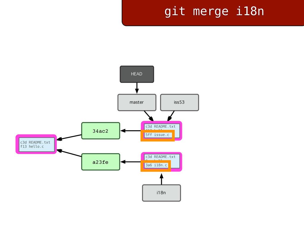 git merge i18n 98ca9 a23fe f30ab iss53 34ac2 3a...