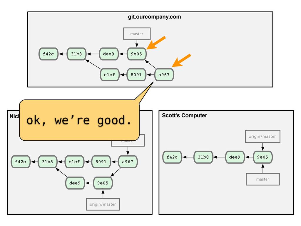 git.ourcompany.com Nick's Computer origin/maste...