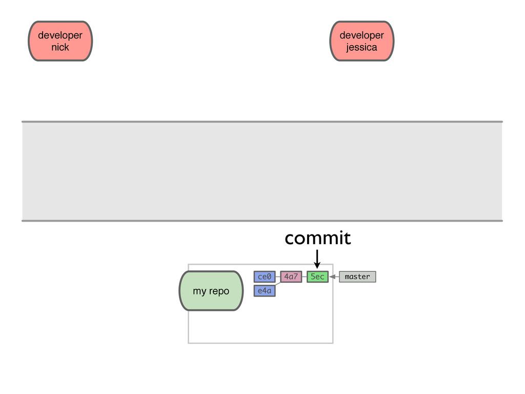 developer nick developer jessica my repo 5ec e4...
