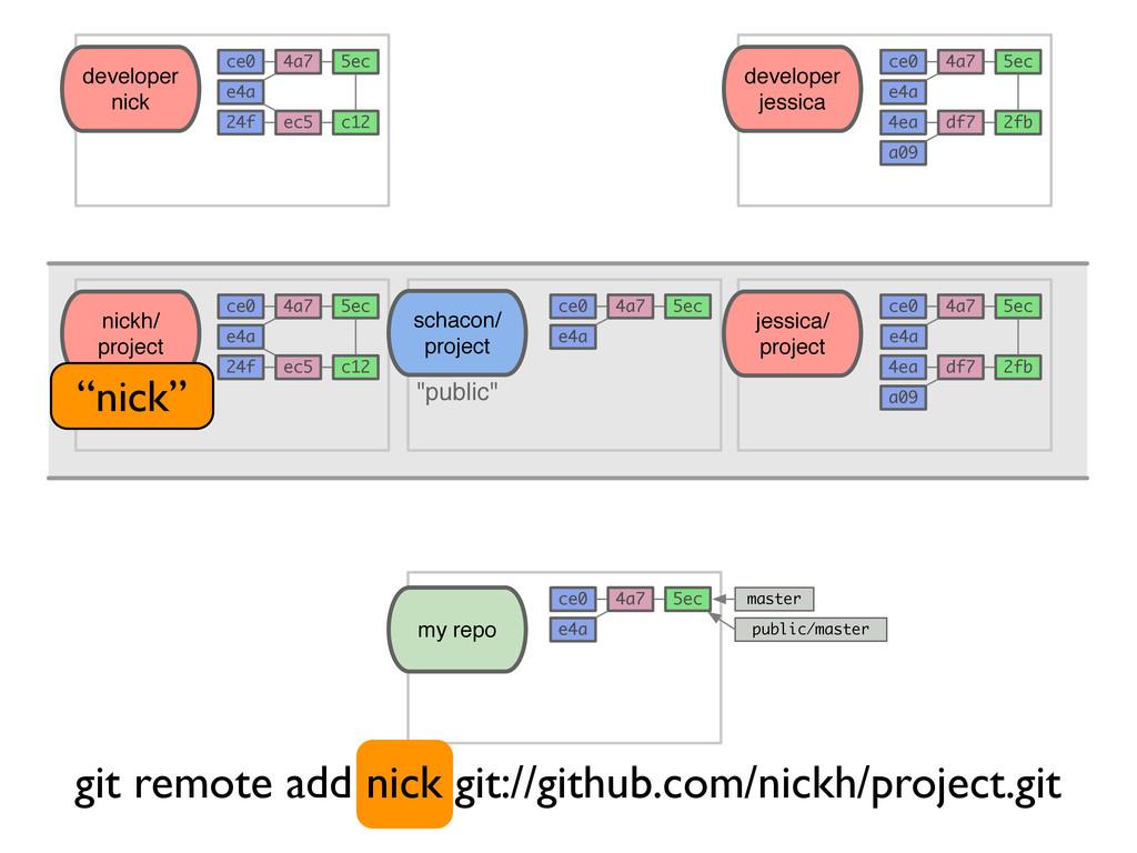 """schacon/ project """"public"""" my repo 5ec e4a 4a7 c..."""