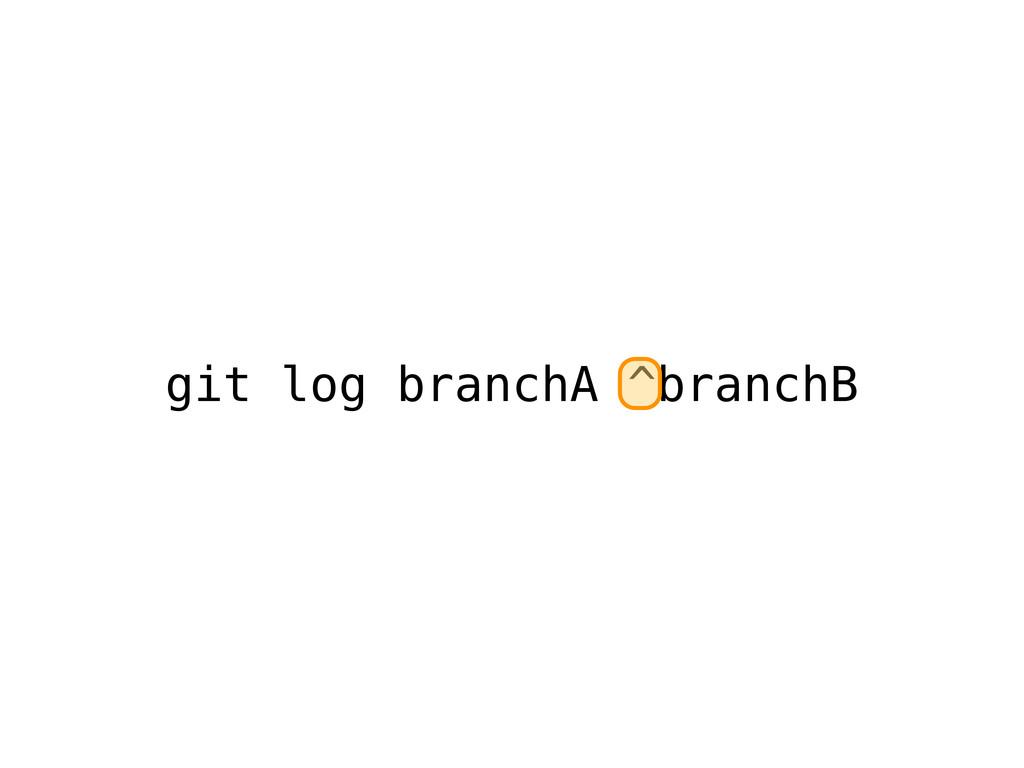 git log branchA ^branchB