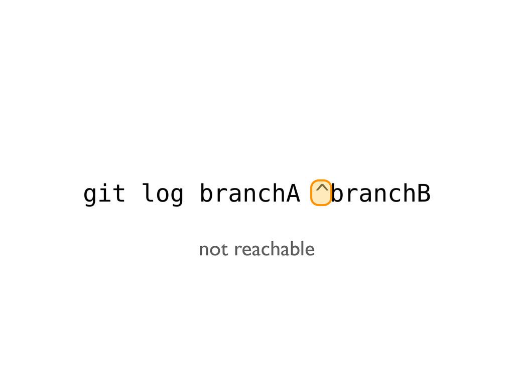 git log branchA ^branchB not reachable
