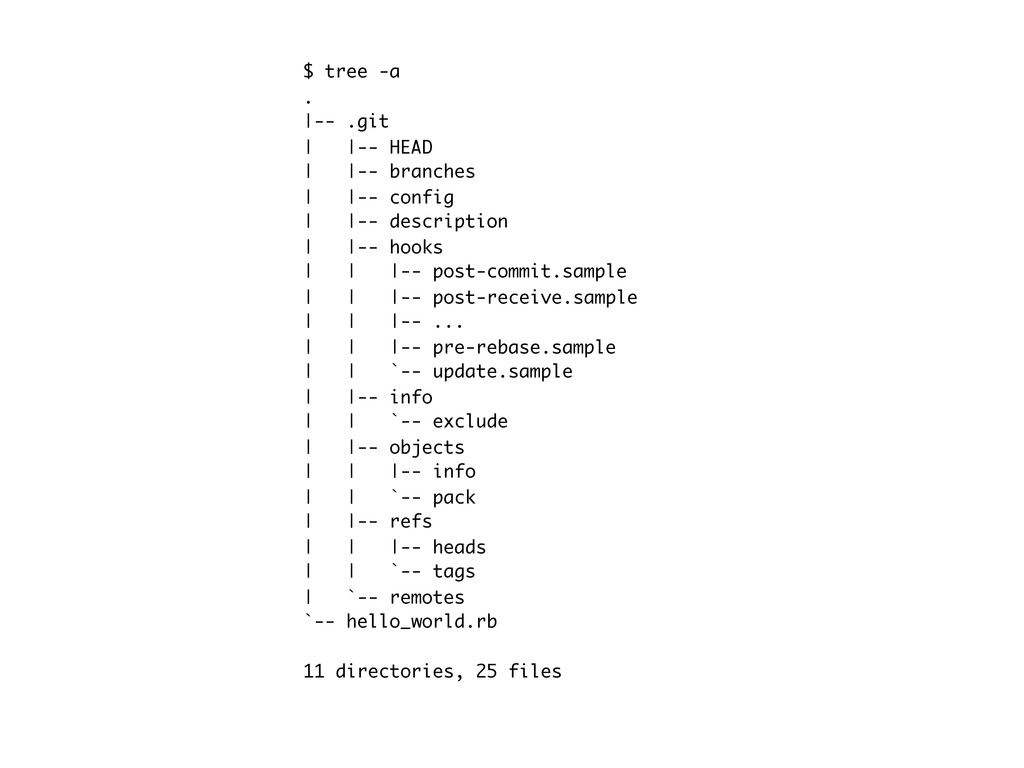 $ tree -a .  -- .git    -- HEAD    -- branches ...