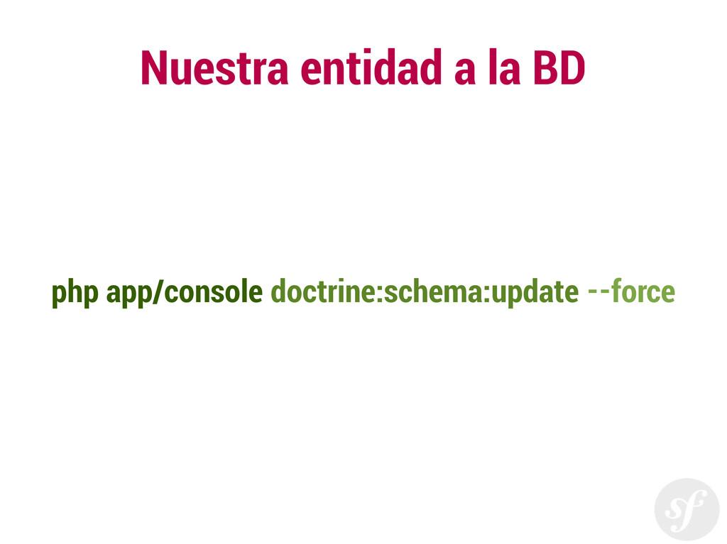 Nuestra entidad a la BD php app/console doctrin...
