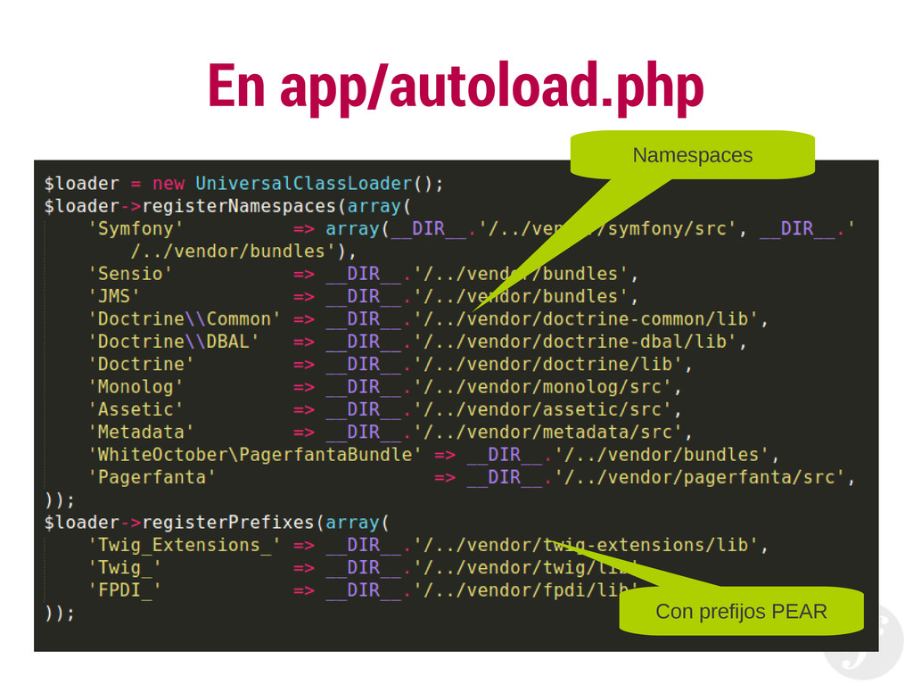 En app/autoload.php Namespaces Con prefijos PEAR
