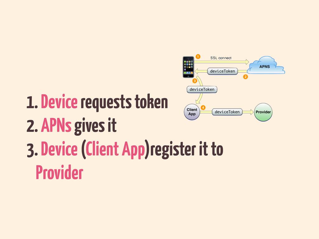 1. Device requests token 2. APNs gives it 3. De...