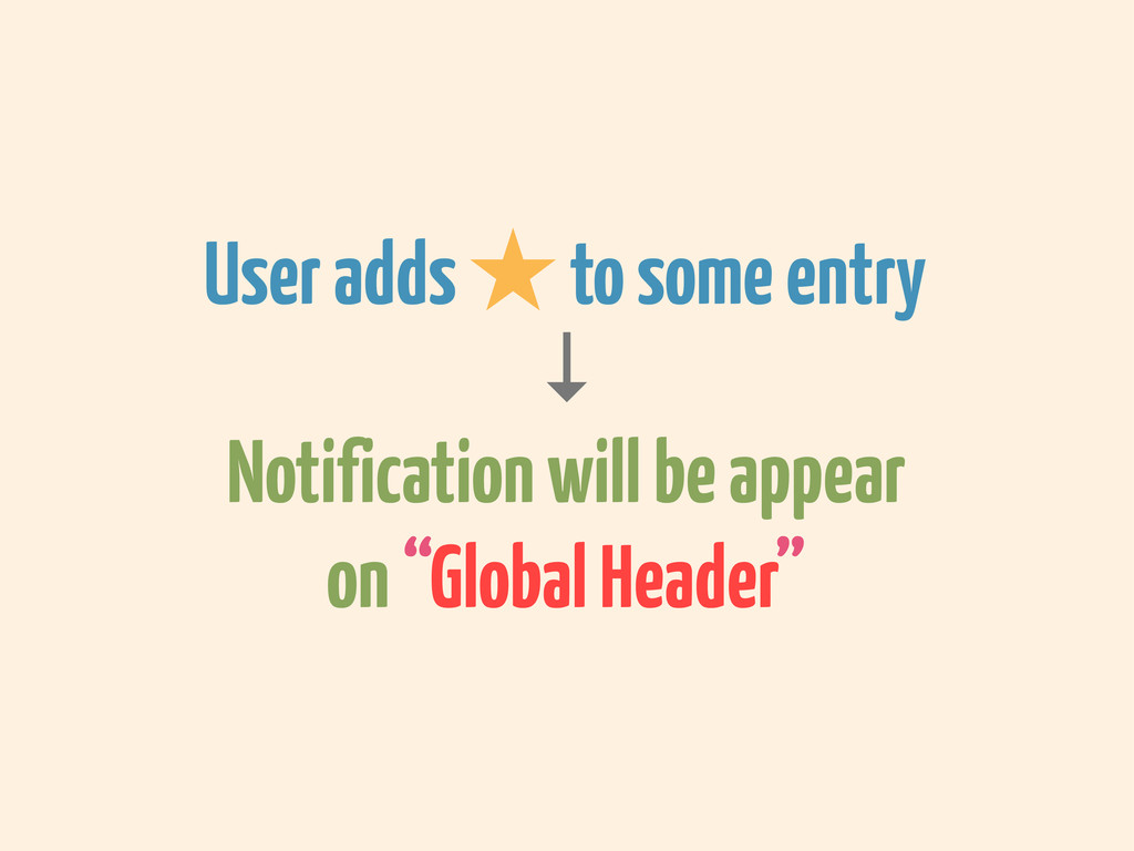 User adds ˒ to some entry ↓ Notification will b...