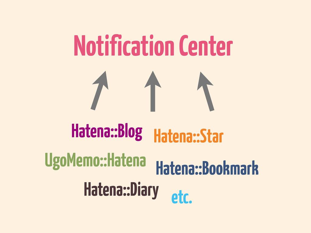 Notification Center Hatena::Star Hatena::Blog U...
