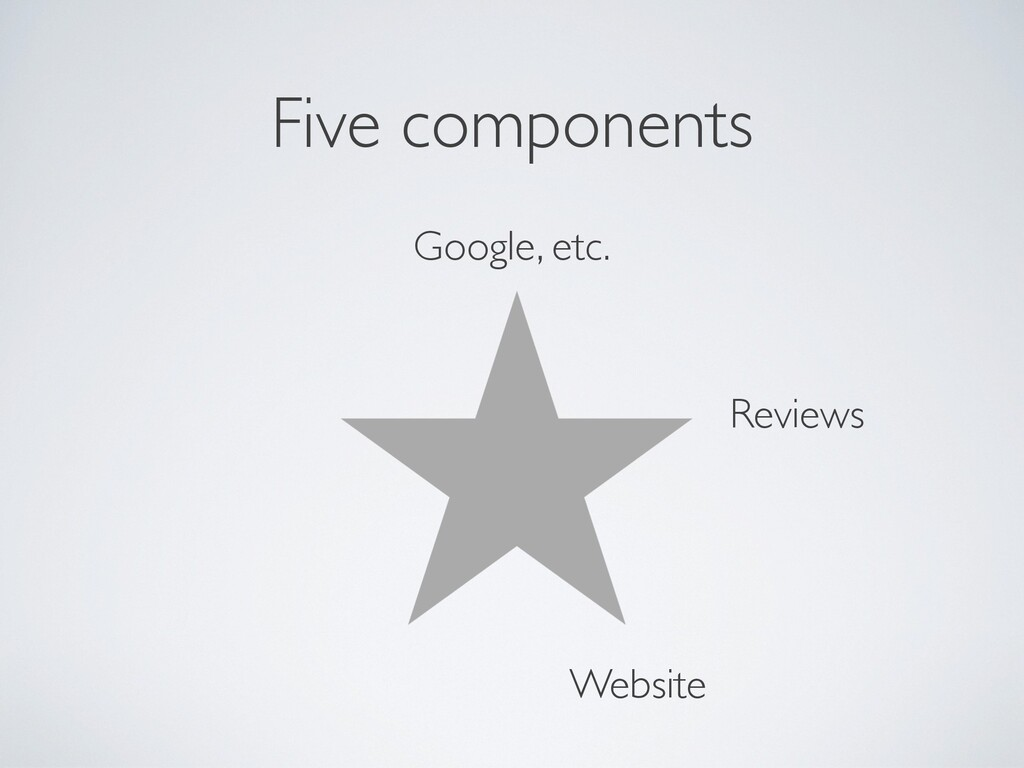 Five components Google, etc. Reviews Website