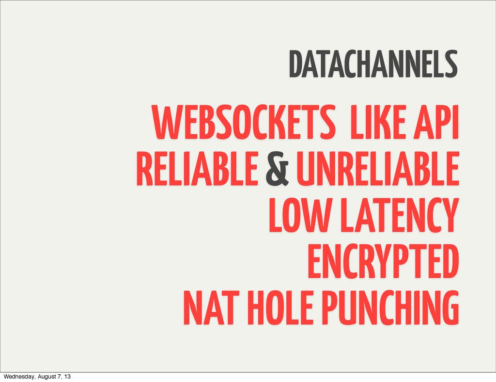 DATACHANNELS WEBSOCKETS LIKE API RELIABLE & UNR...