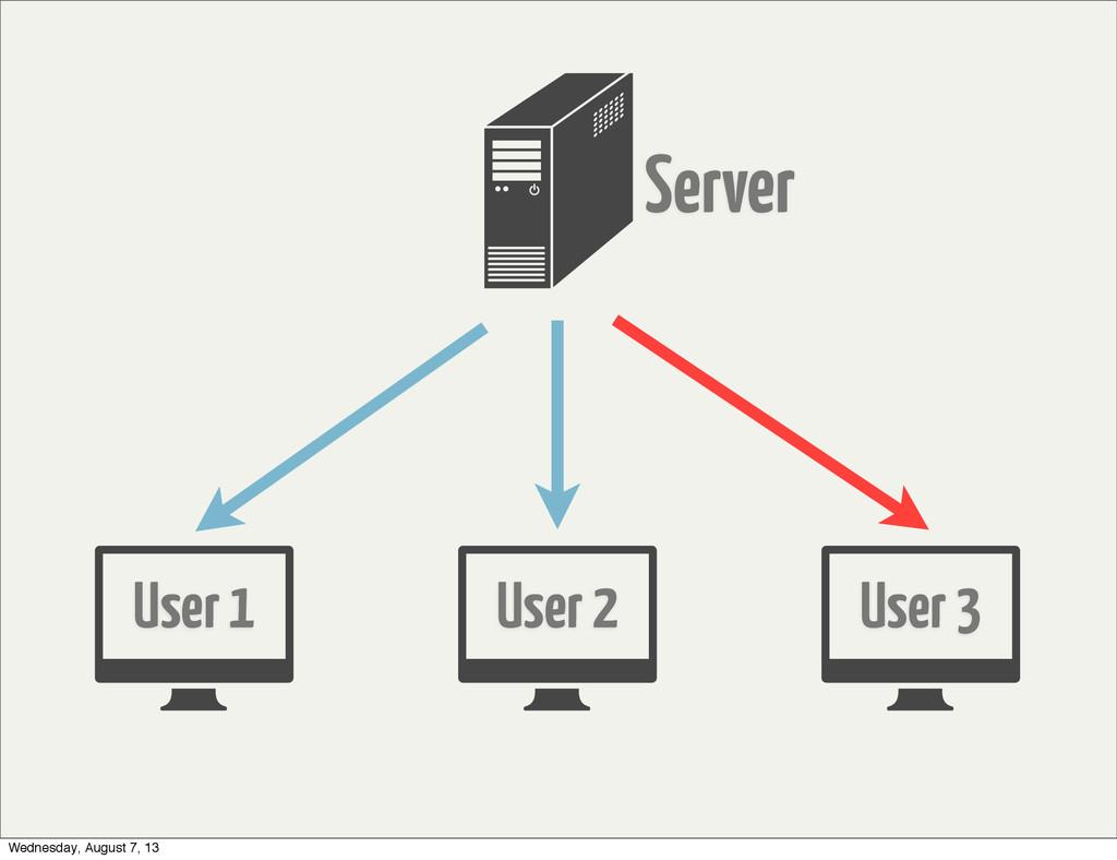 Server User 1 User 2 User 3 Wednesday, August 7...