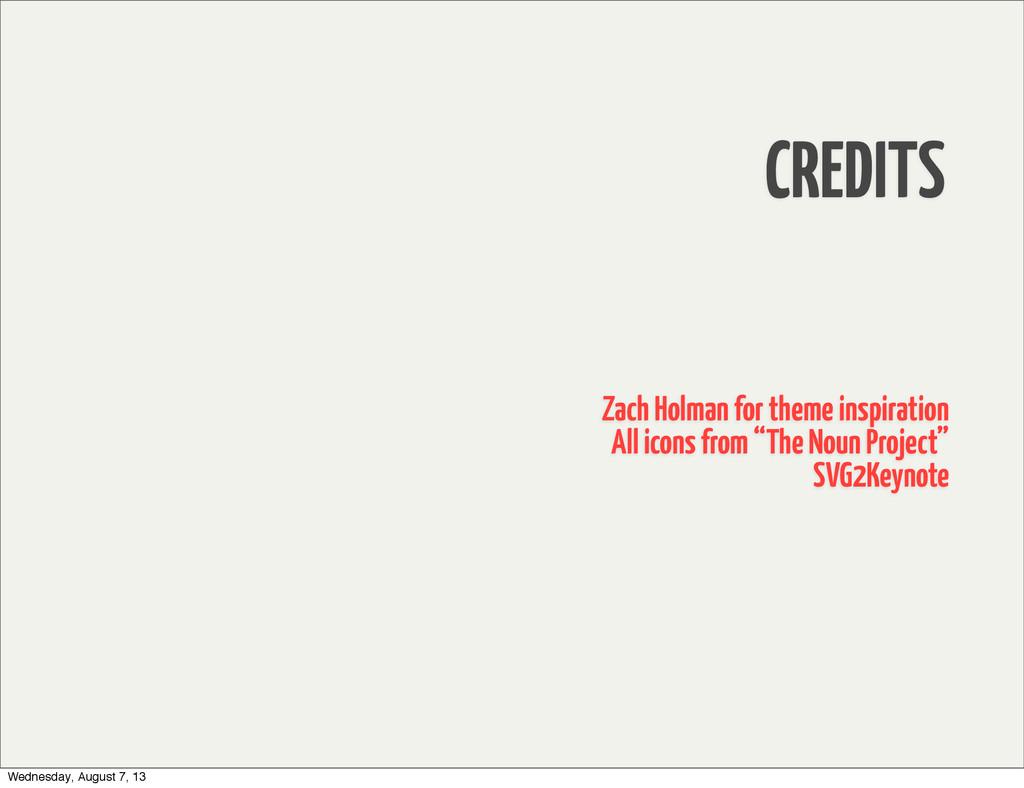 CREDITS Zach Holman for theme inspiration All i...