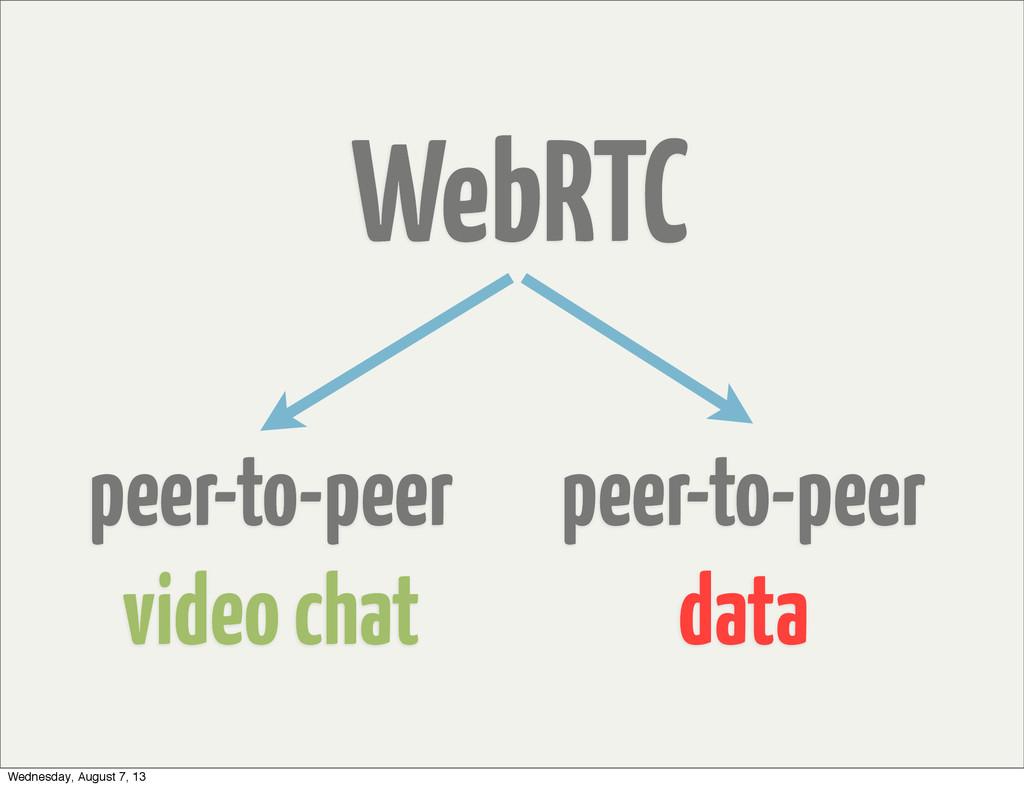 peer-to-peer video chat WebRTC peer-to-peer dat...
