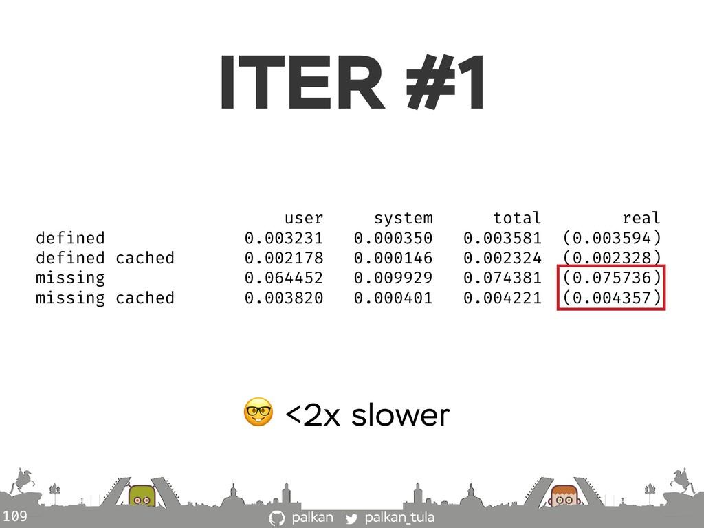 palkan_tula palkan 109 user system total real d...