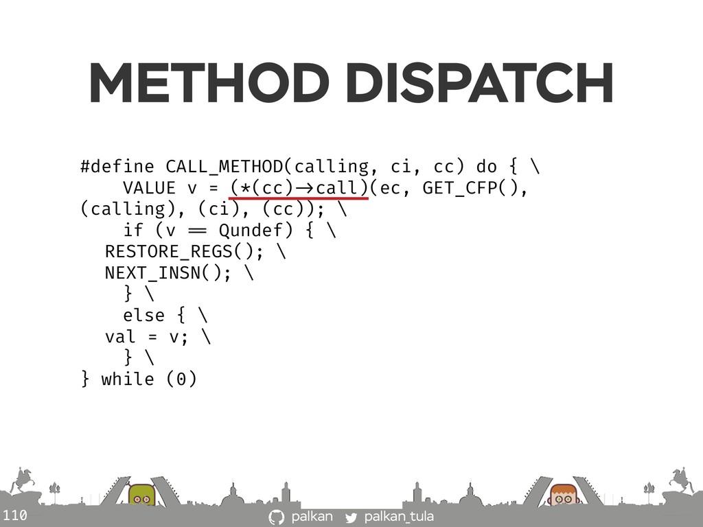 palkan_tula palkan 110 #define CALL_METHOD(call...