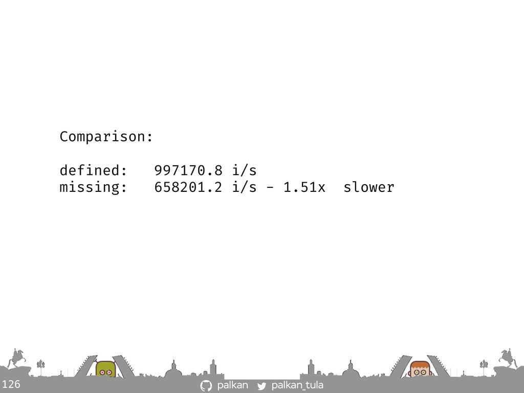 palkan_tula palkan 126 Comparison: defined: 997...