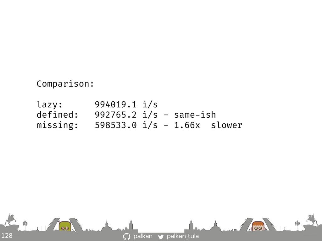 palkan_tula palkan 128 Comparison: lazy: 994019...