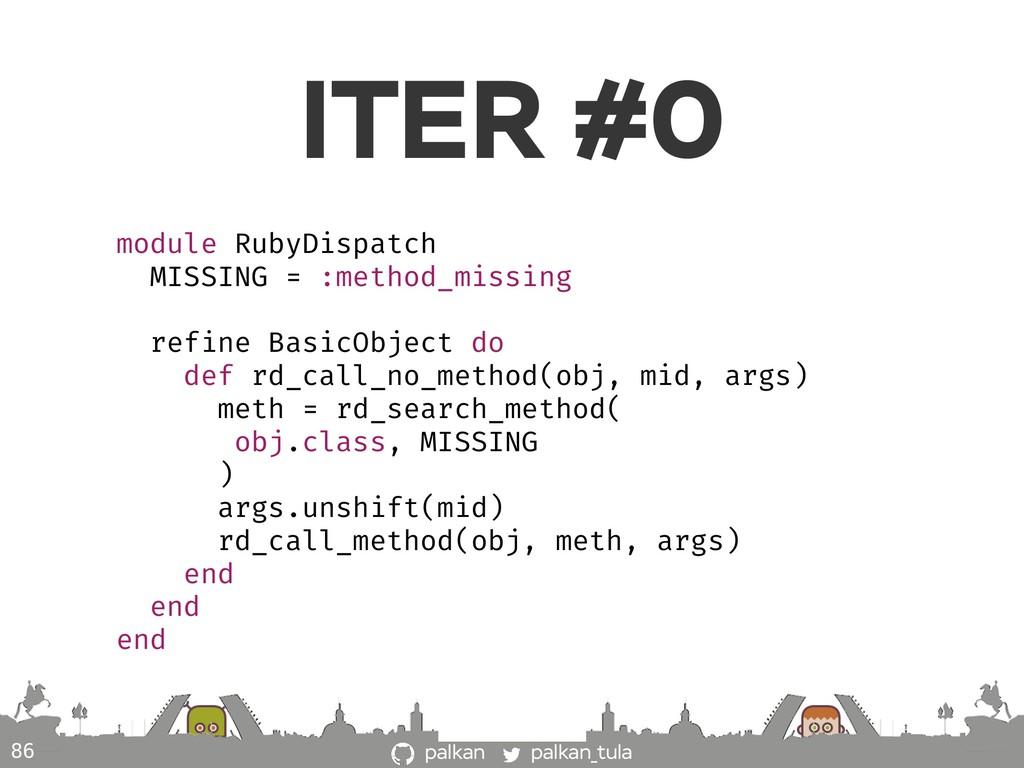 palkan_tula palkan 86 module RubyDispatch MISSI...